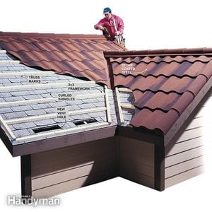 Metal Roofing Installation: How to Install Metal Roofing Over Shingles