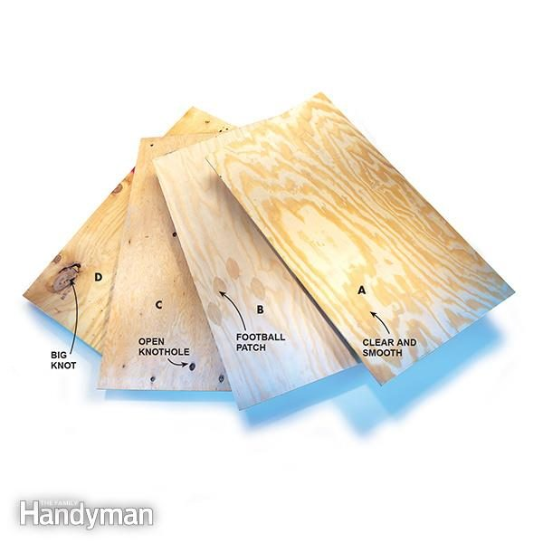 Understanding Different Types of Plywood Grades | Family