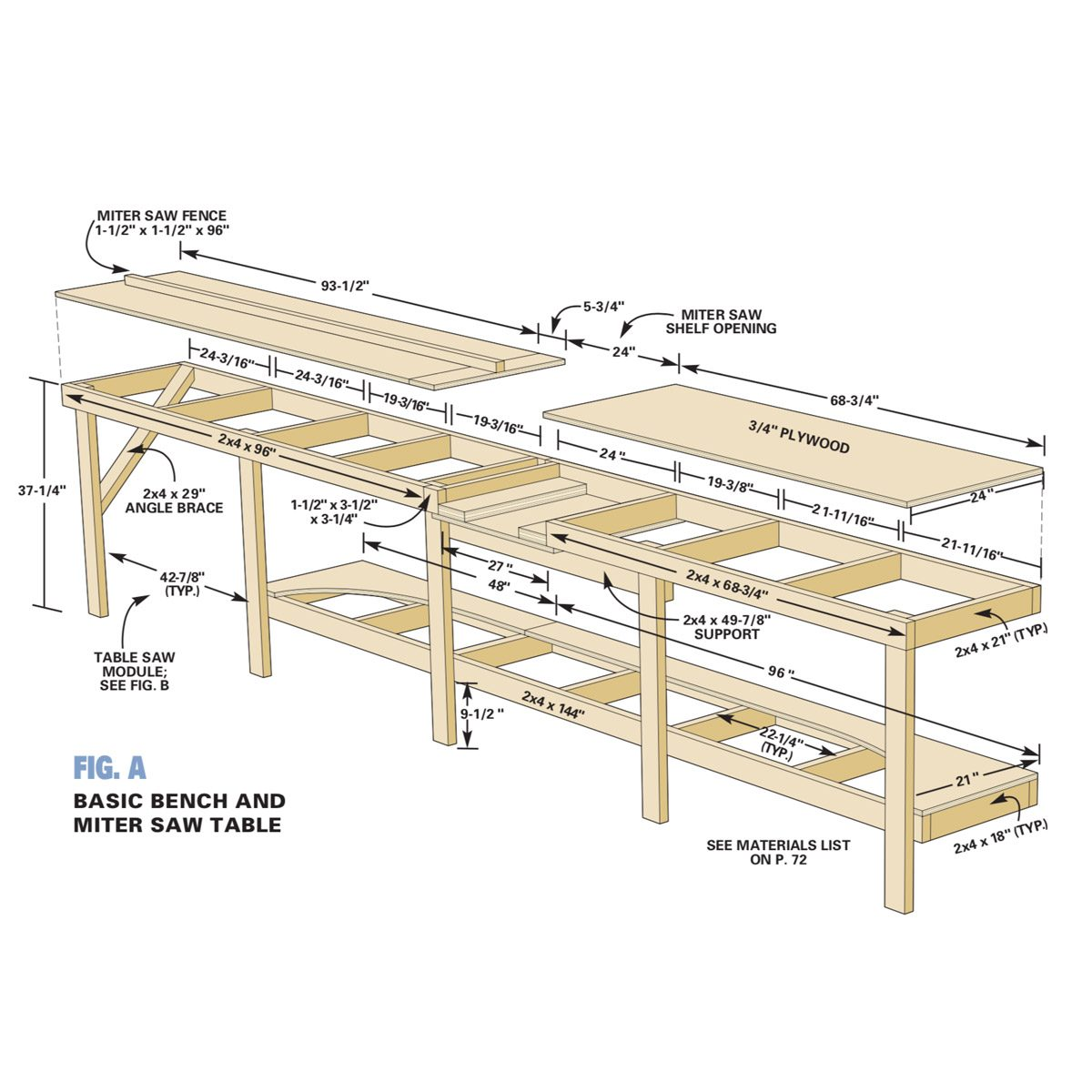 Modular Workbench Plans: How to Build a Modular Workbench