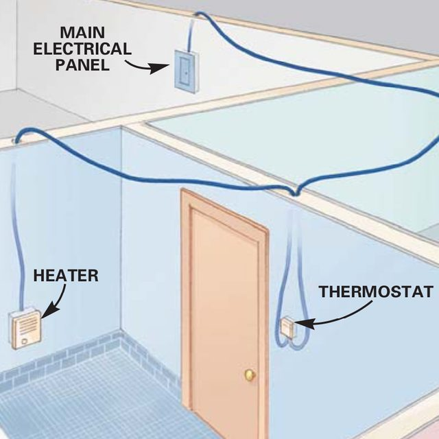 How To Install Electric Heaters Diy