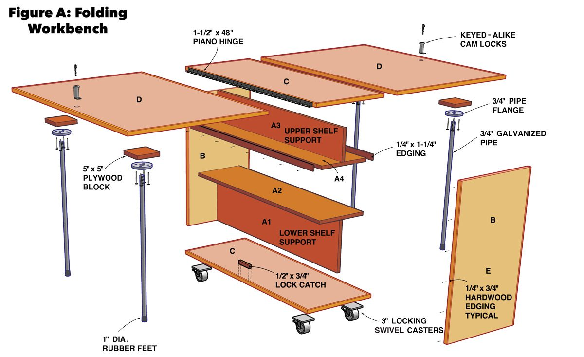 figure a folding workbench