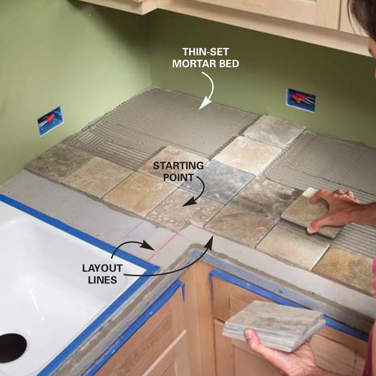 Check Your Layout And Start Tiling Lay The Tile On A Bed Of Mortar