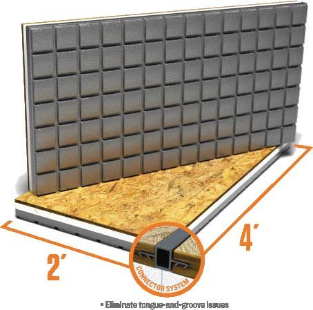 Install a Warm, Moisture-Resistant Basement Subfloor in a Day