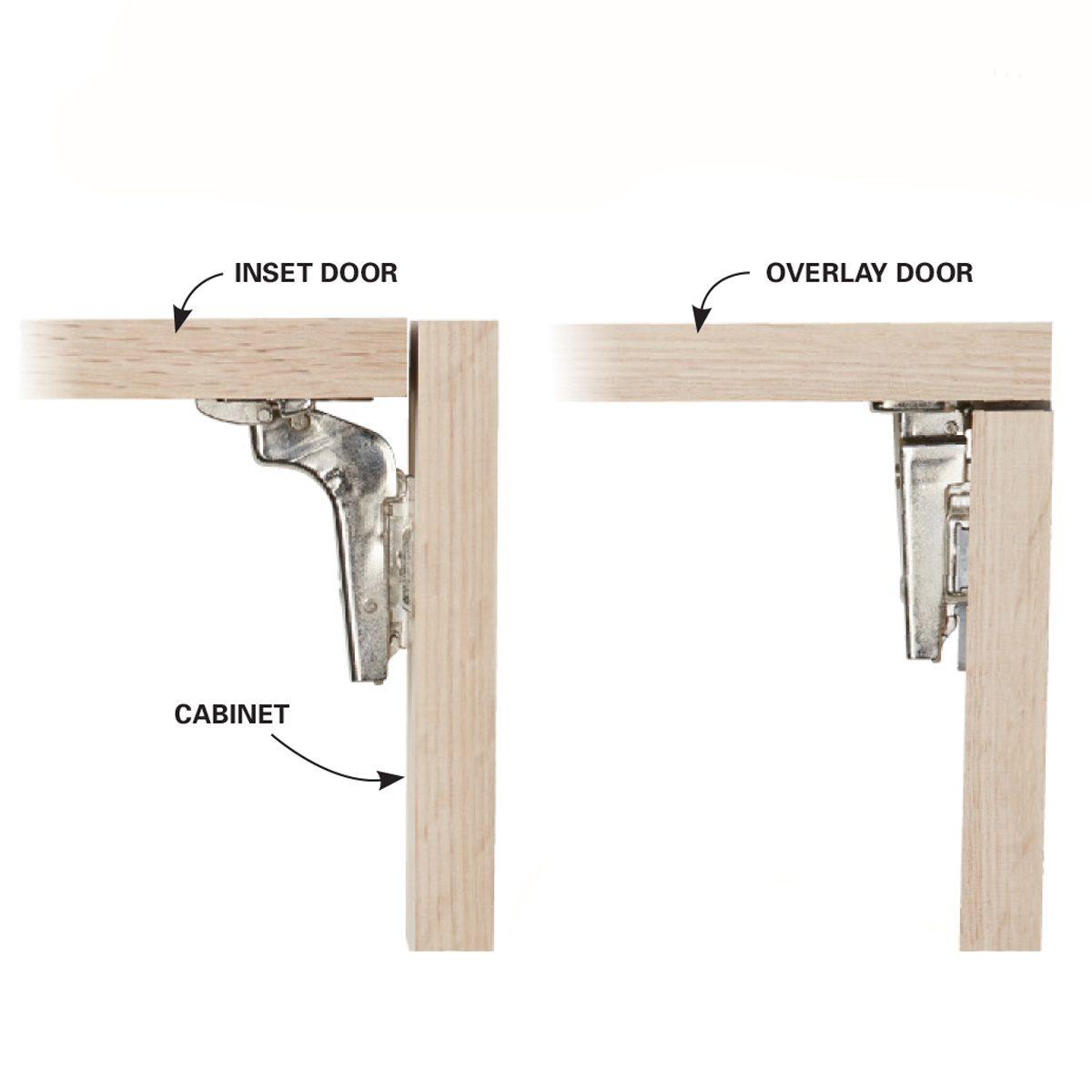 2. Inset or overlay doors?