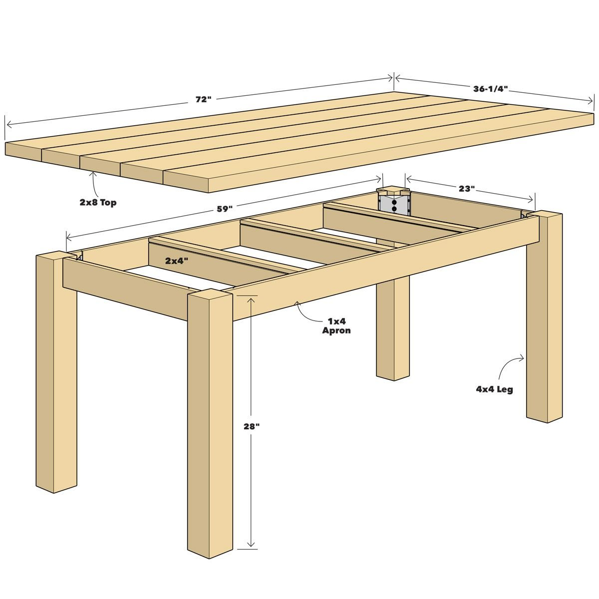 Build a Simple Reclaimed Wood Table | Family Handyman