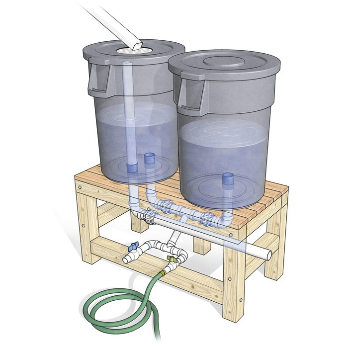 Create Your Own Rain Barrel
