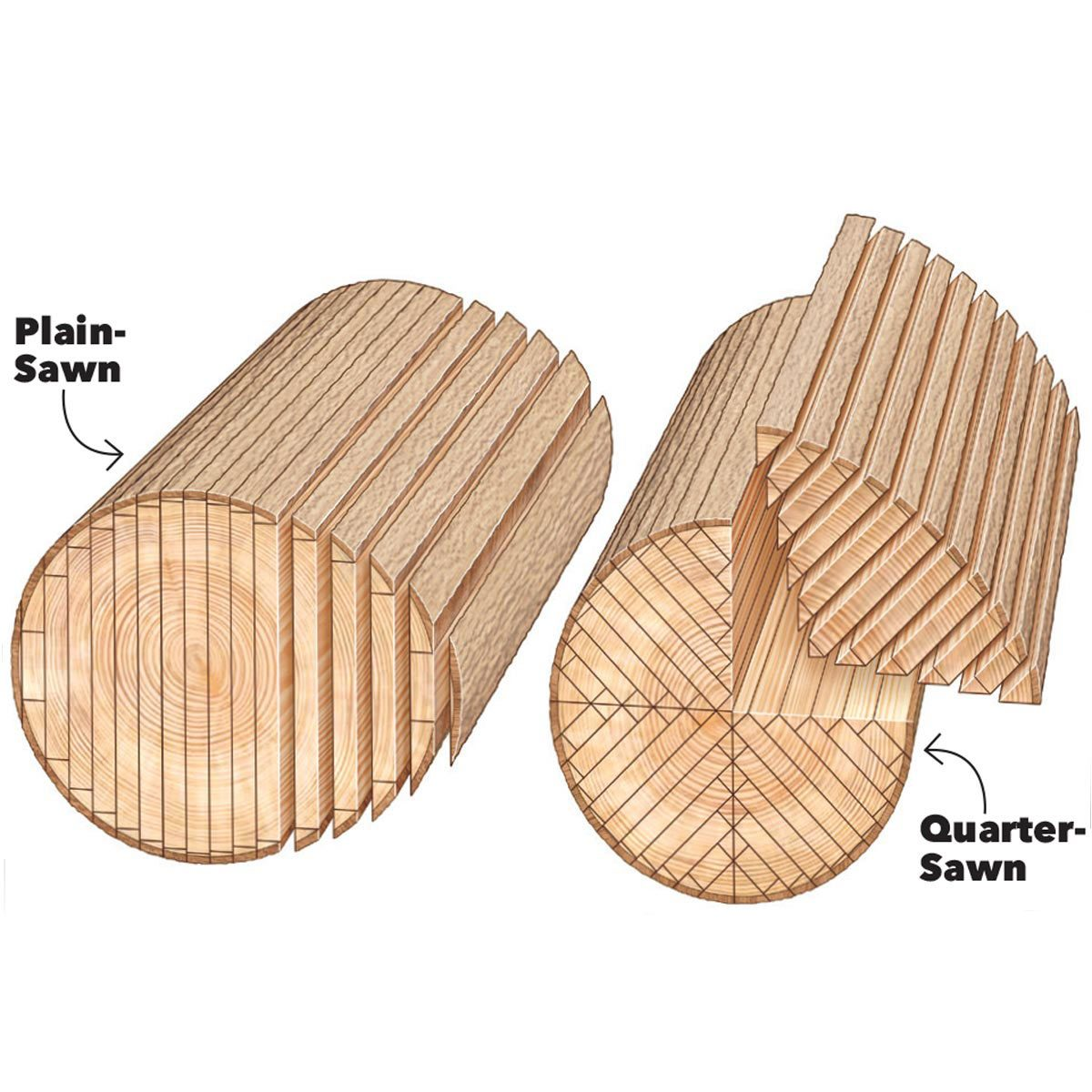 Plain- vs. Quarter-Sawn