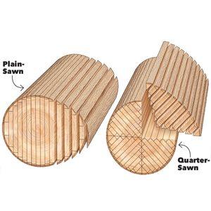 plain vs quarter sawn wood boards lumber