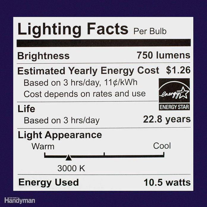 Read LED Labels