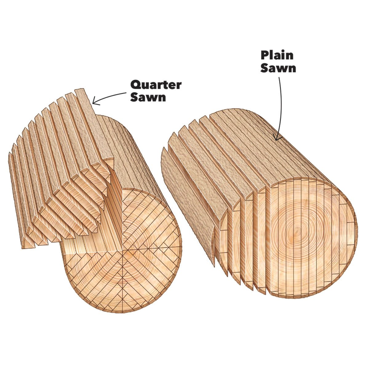 Quarter sawn and plain sawn wood