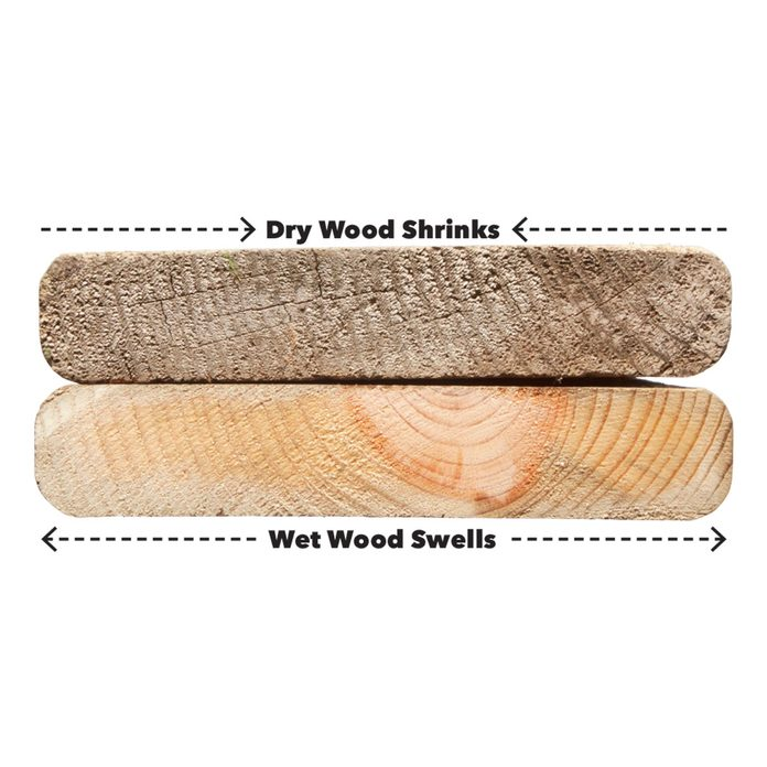 Wood shrinks and swells