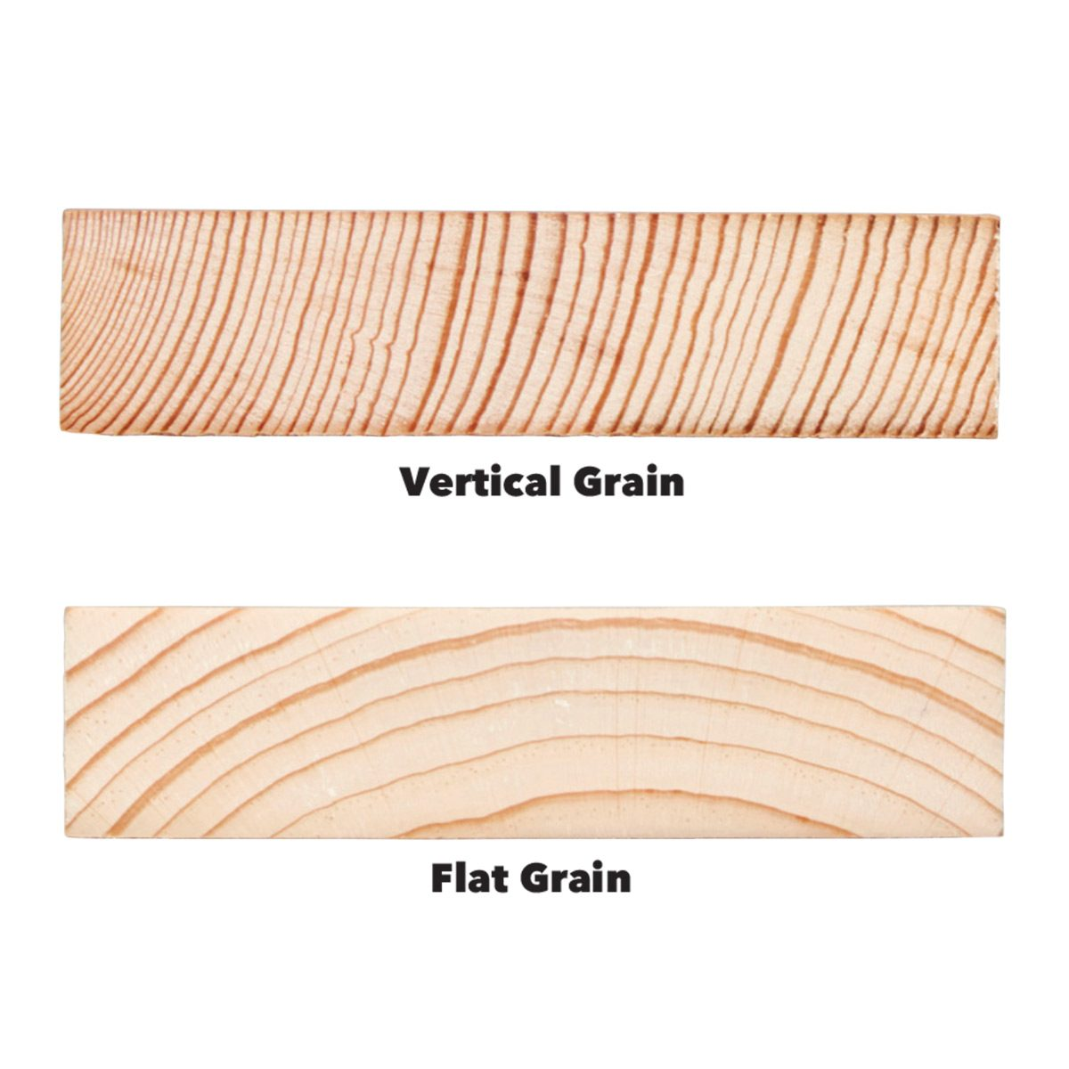 Vertical and flat grain boards