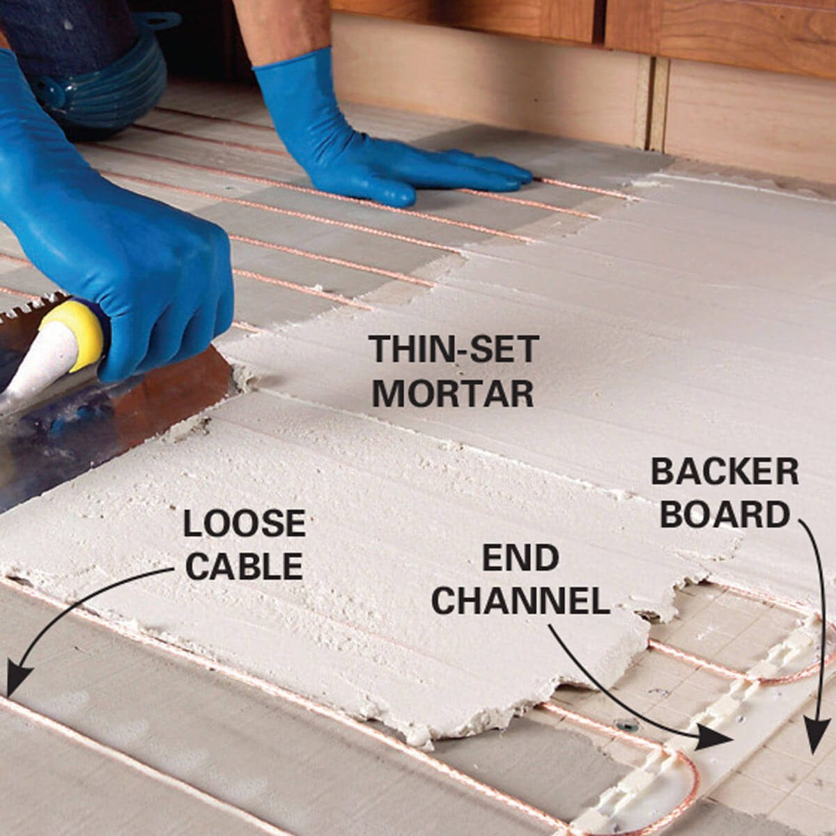 3 types of electric heated floors the family handyman 112fhmbholidayhints16 loose cable heated floors dailygadgetfo Images
