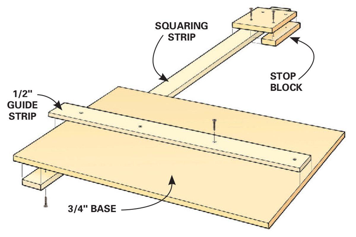 figure b crosscut guide