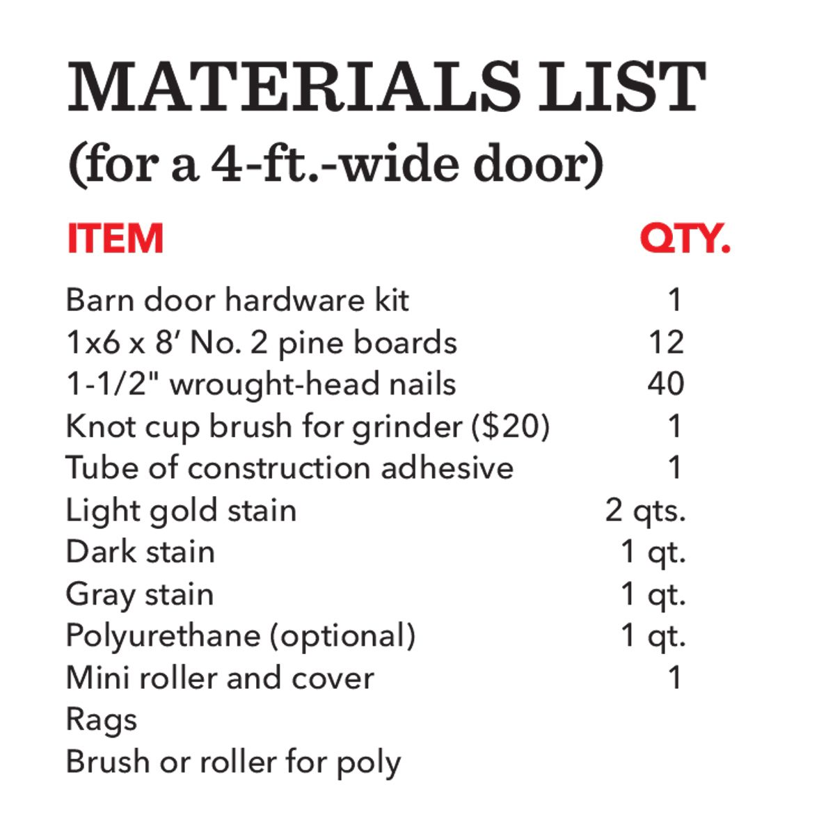 How To Build A Simple Rustic Barn Door The Family Handyman Diy 4 Way Light Switch Materials List