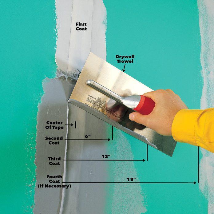 drywall finishing tips coats