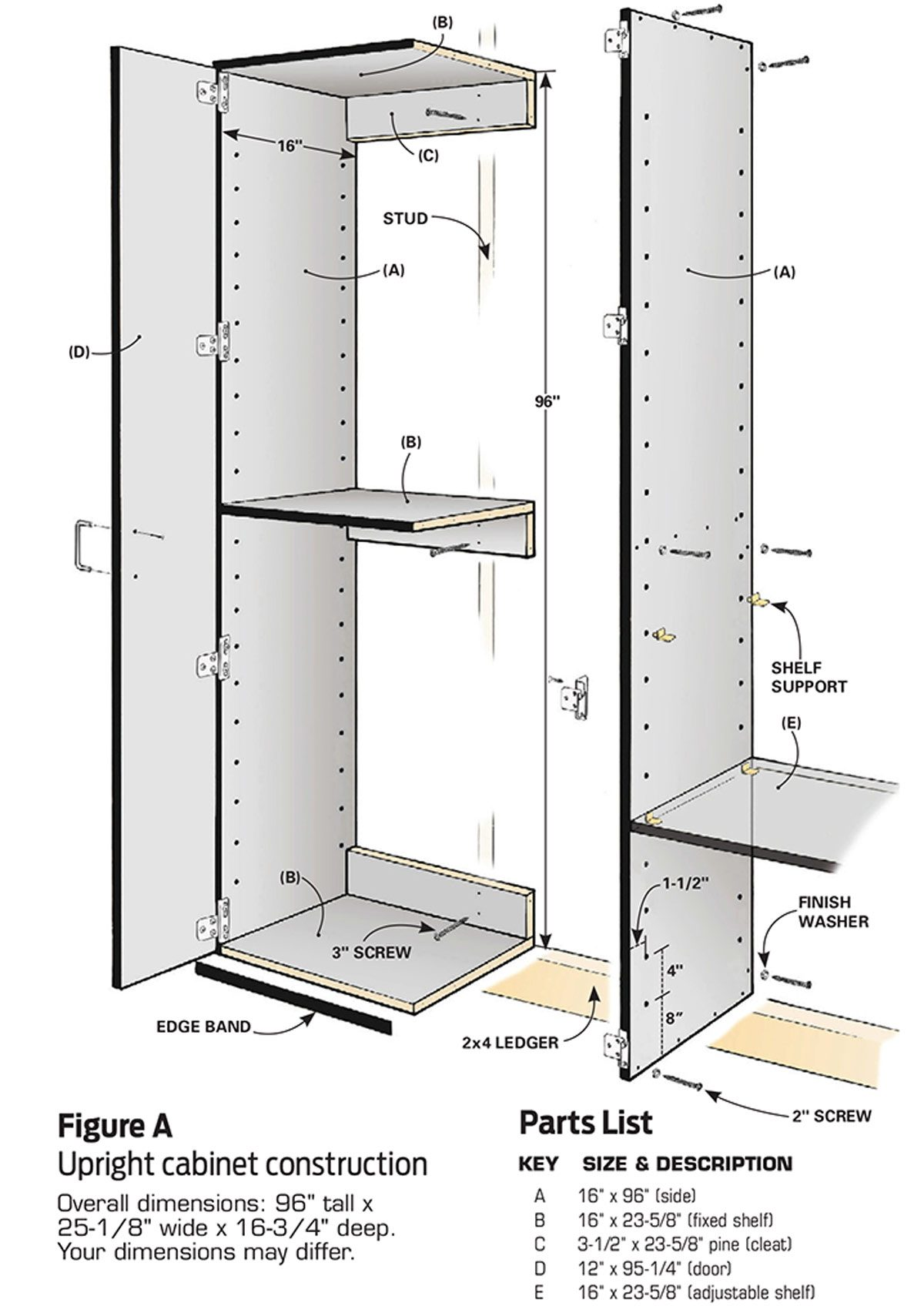 Build The Ultimate Garage Cabinets Yourself The Family