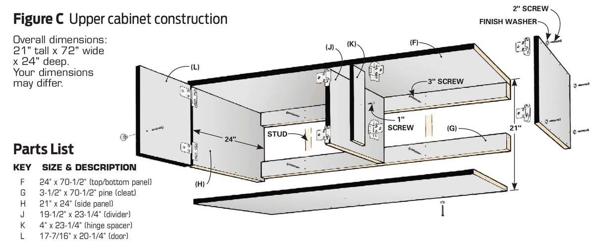 figure c upper cabinets