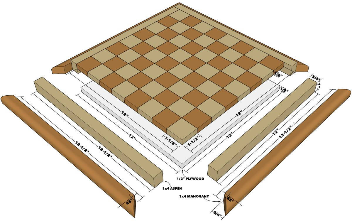 How To Build A Chessboard The Family Handyman