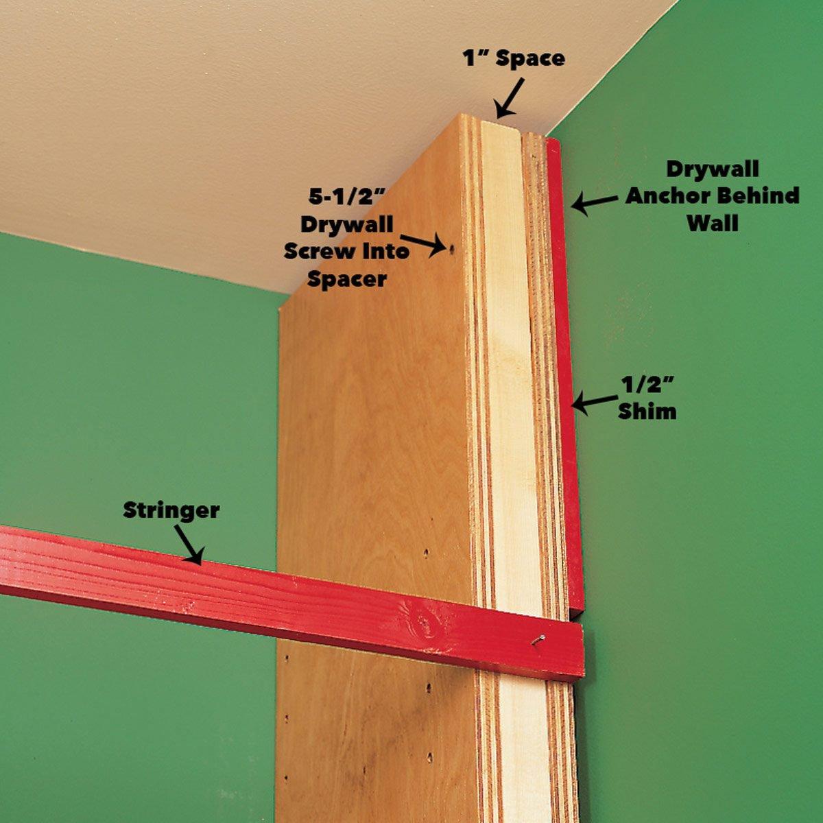 Set corner standard