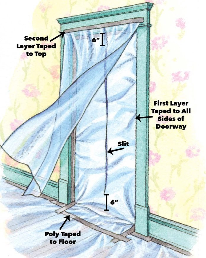 figure a lead paint removal door seal opening