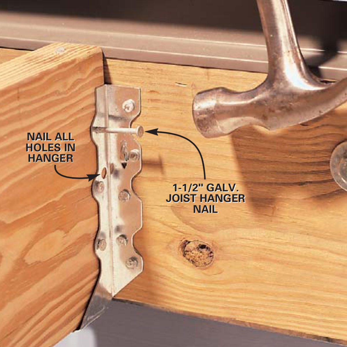 How To Install Joist Hangers Family Handyman