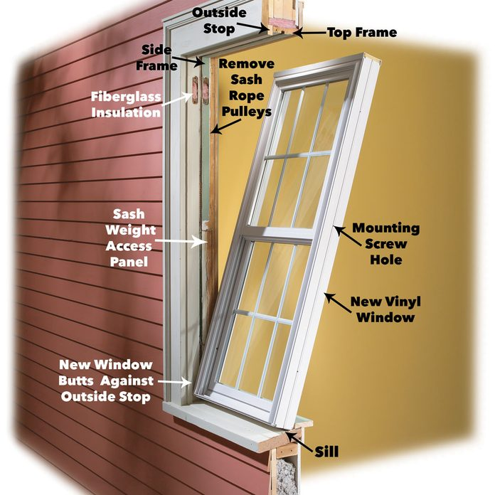 How To Install Vinyl Replacement Windows Diy Family Handyman