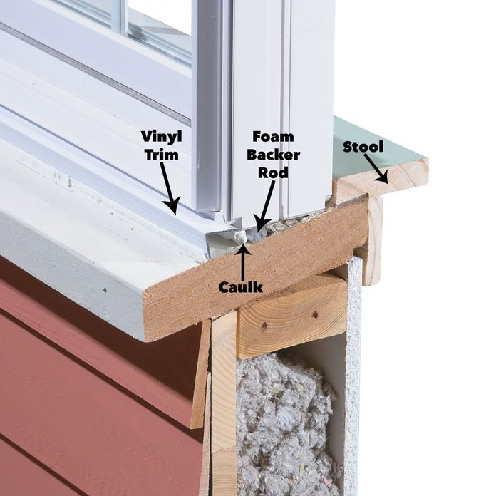 vinyl window replacement close up how to measure for replacement vinyl windows