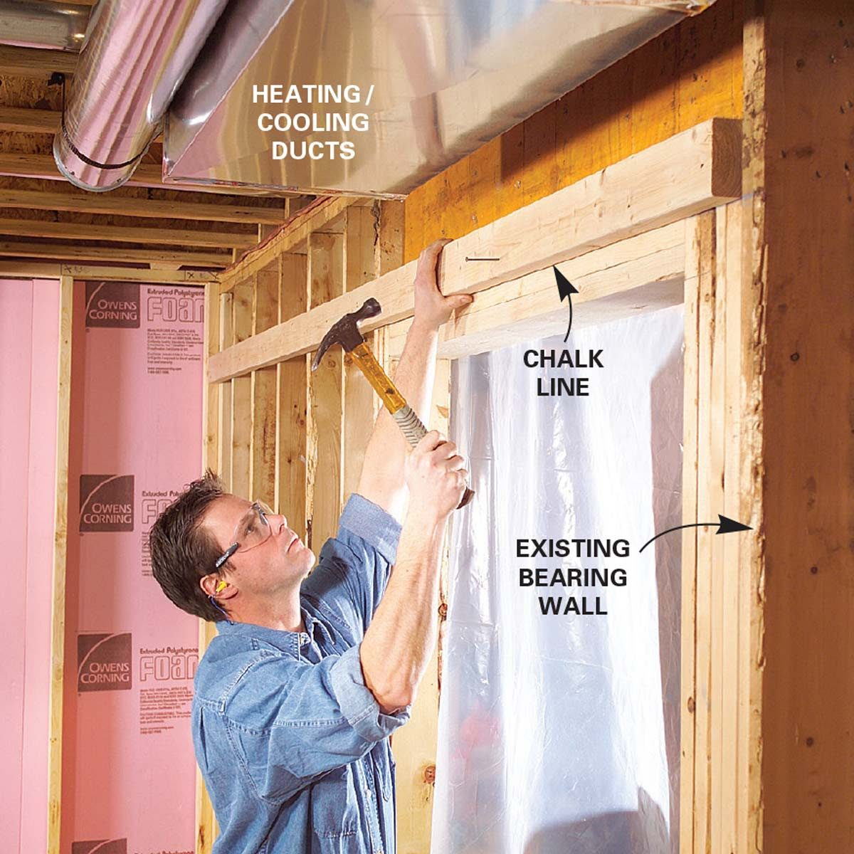 How to Finish a Basement Framing and Insulating mdash The