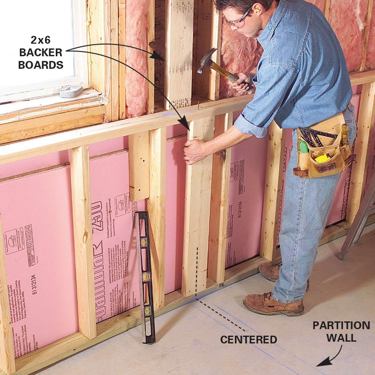 Finishing a Basement - Install Backer Boards