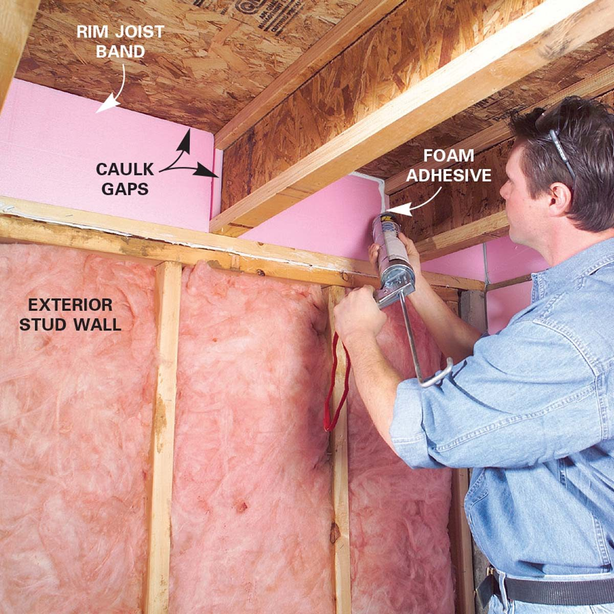 Basement Construction Ideas To Strengthen Your Basement Steps to Finishing a Basement: 2. Caulk Gaps