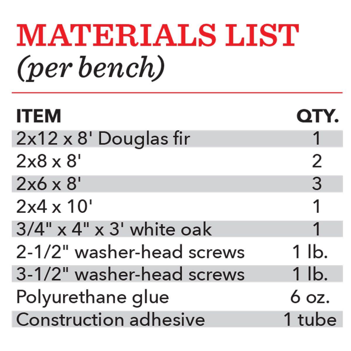 Heavy Duty Viking Bench The Family Handyman House Wiring Materials List