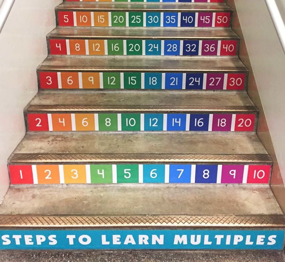Multiplication stair risers