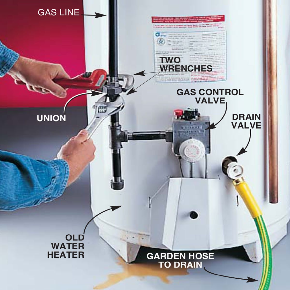 How To Install A Replacement Water Heater Step By W Pictures