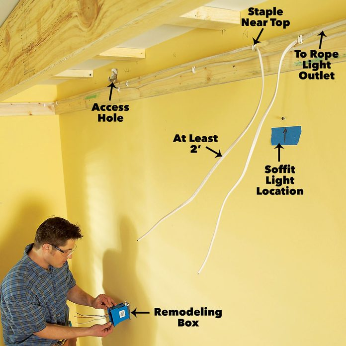 install wiring soffit box lighting