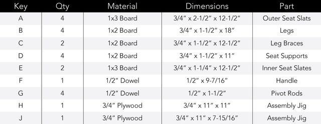 Folding Stool Cutting List