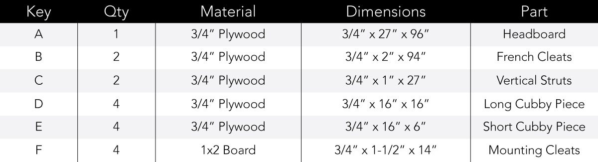 Modern Headboard Cutting List