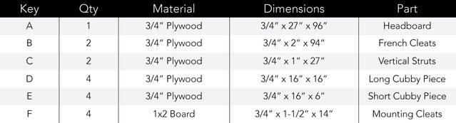 Modern Headboard Cutting List