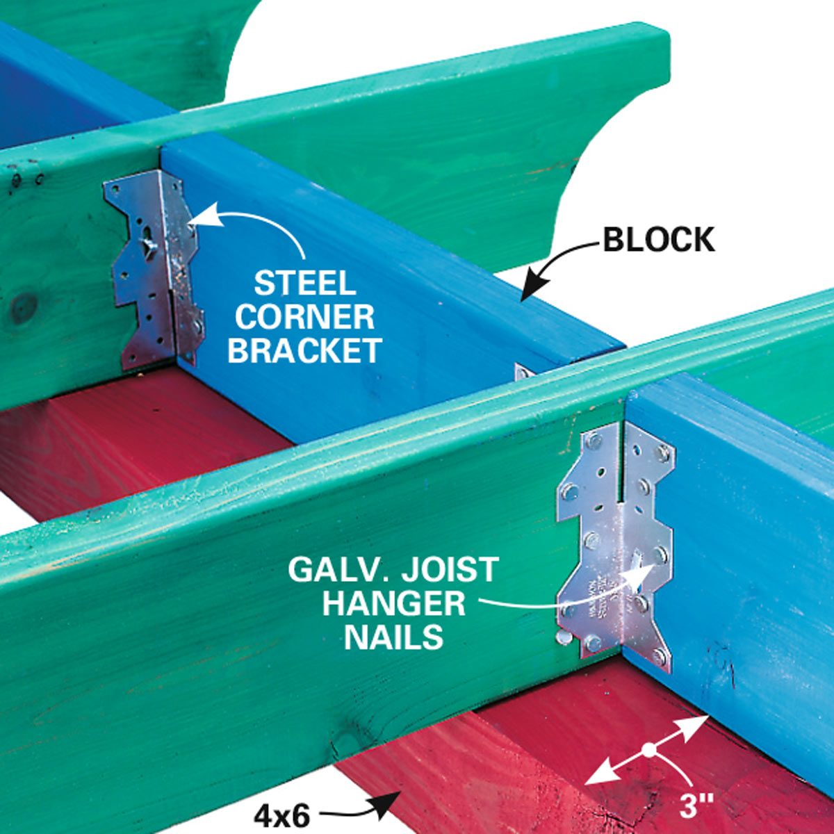 simple deck corner brackets
