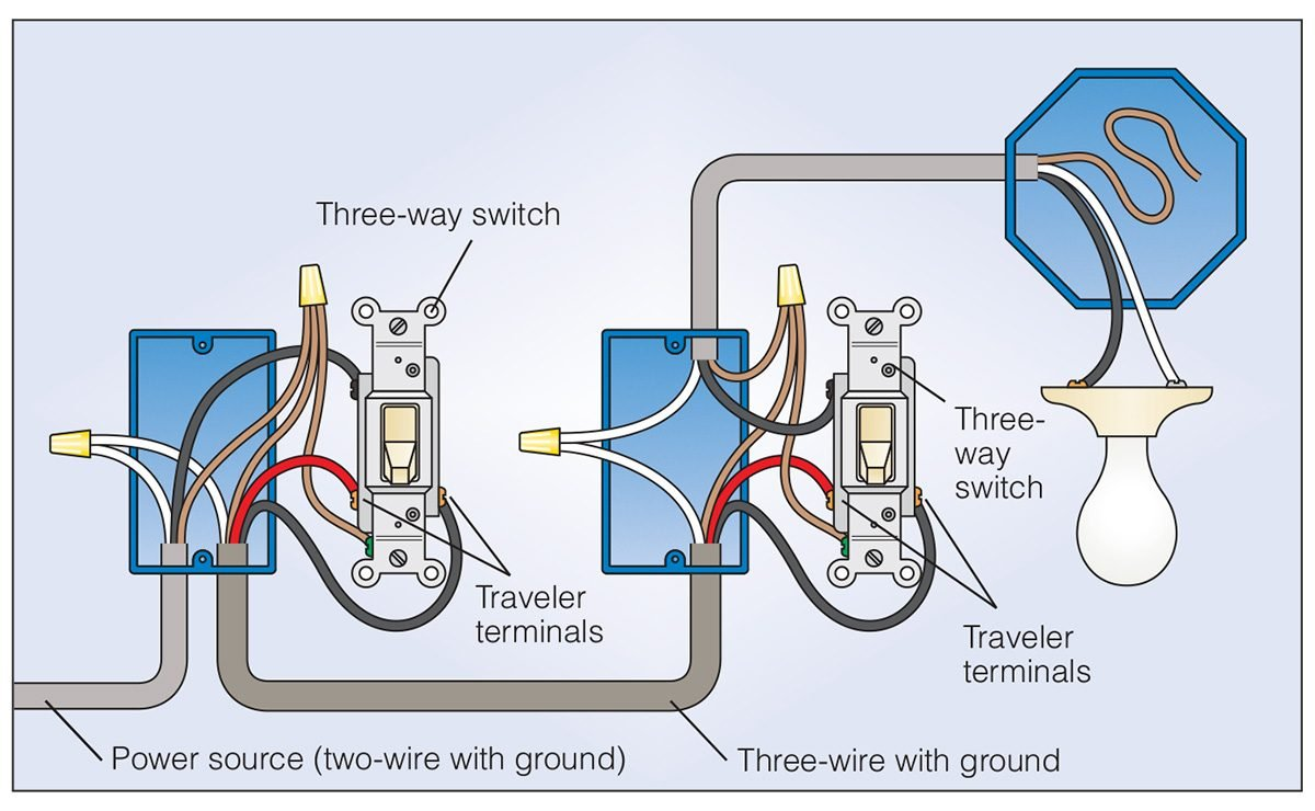 how-to-wire-3-way-switch-1