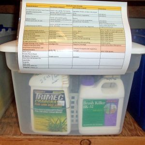 The Best Lawn Care Organization Tip