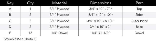 Sofa Arm Tray Table Cutting List