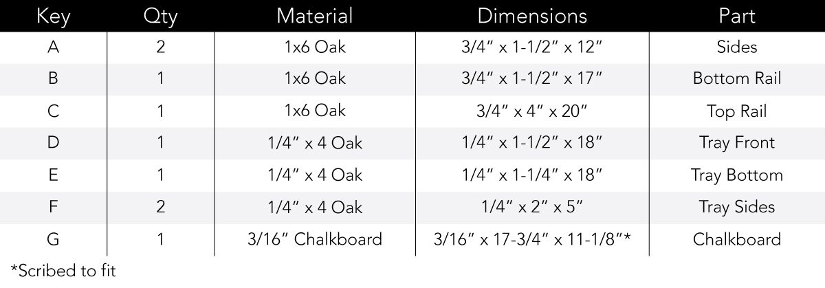 Chalkboard Cutting List