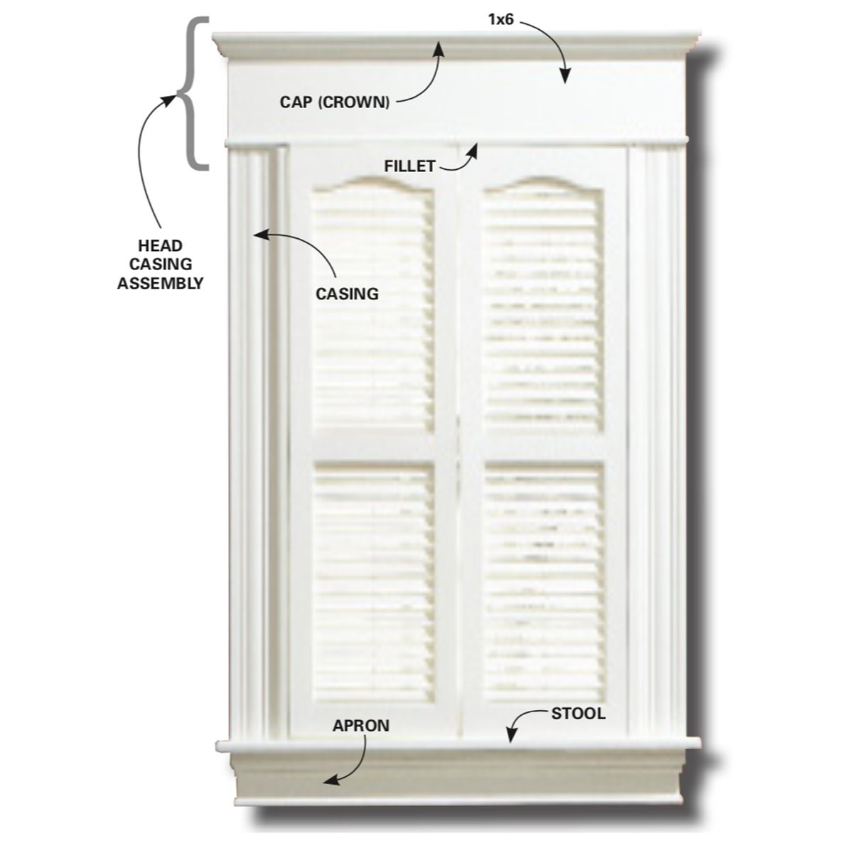 Simple Window Trim And Door Trim Guide Family Handyman