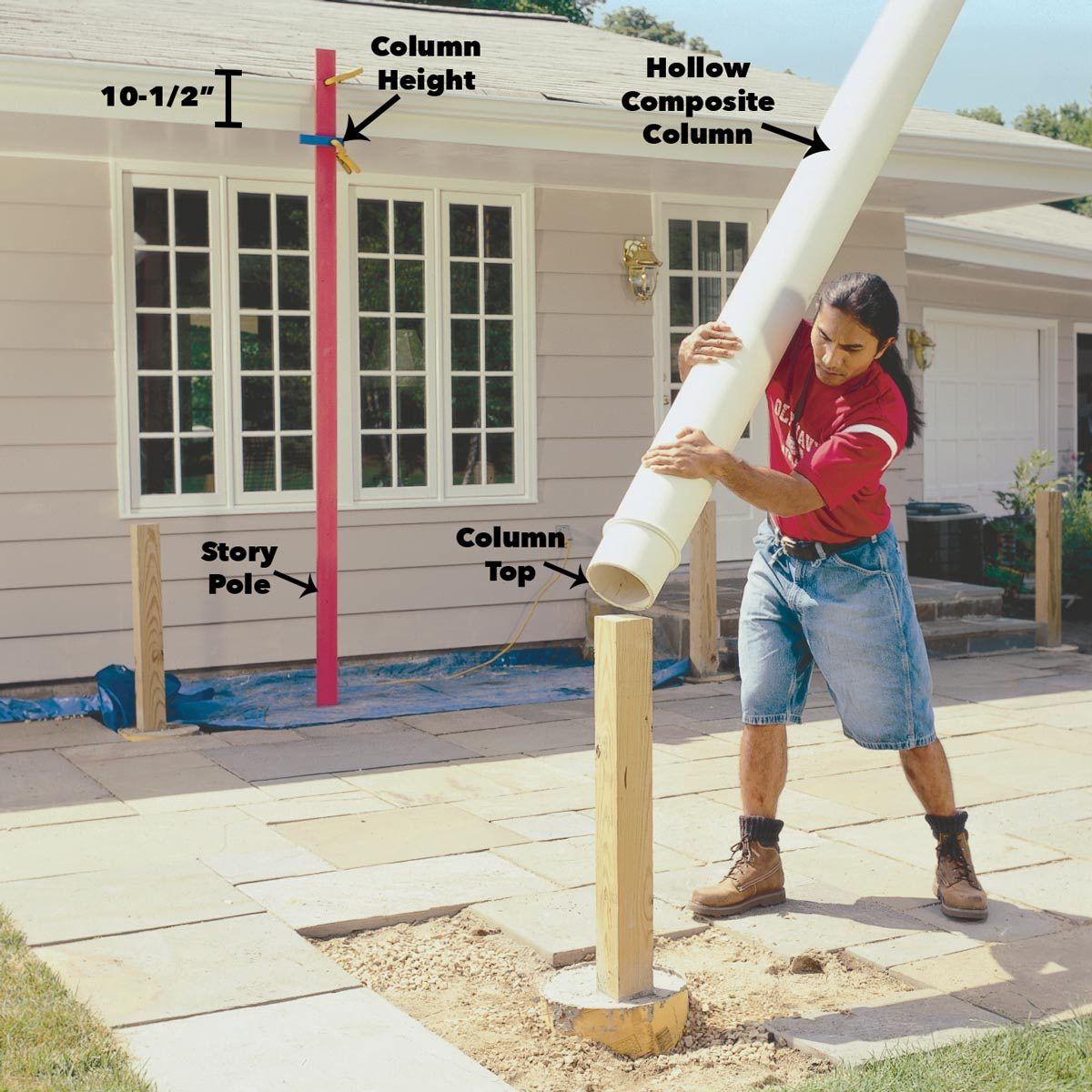 Bon Cut The Pergola Columns To Length And Fasten Them To The Posts
