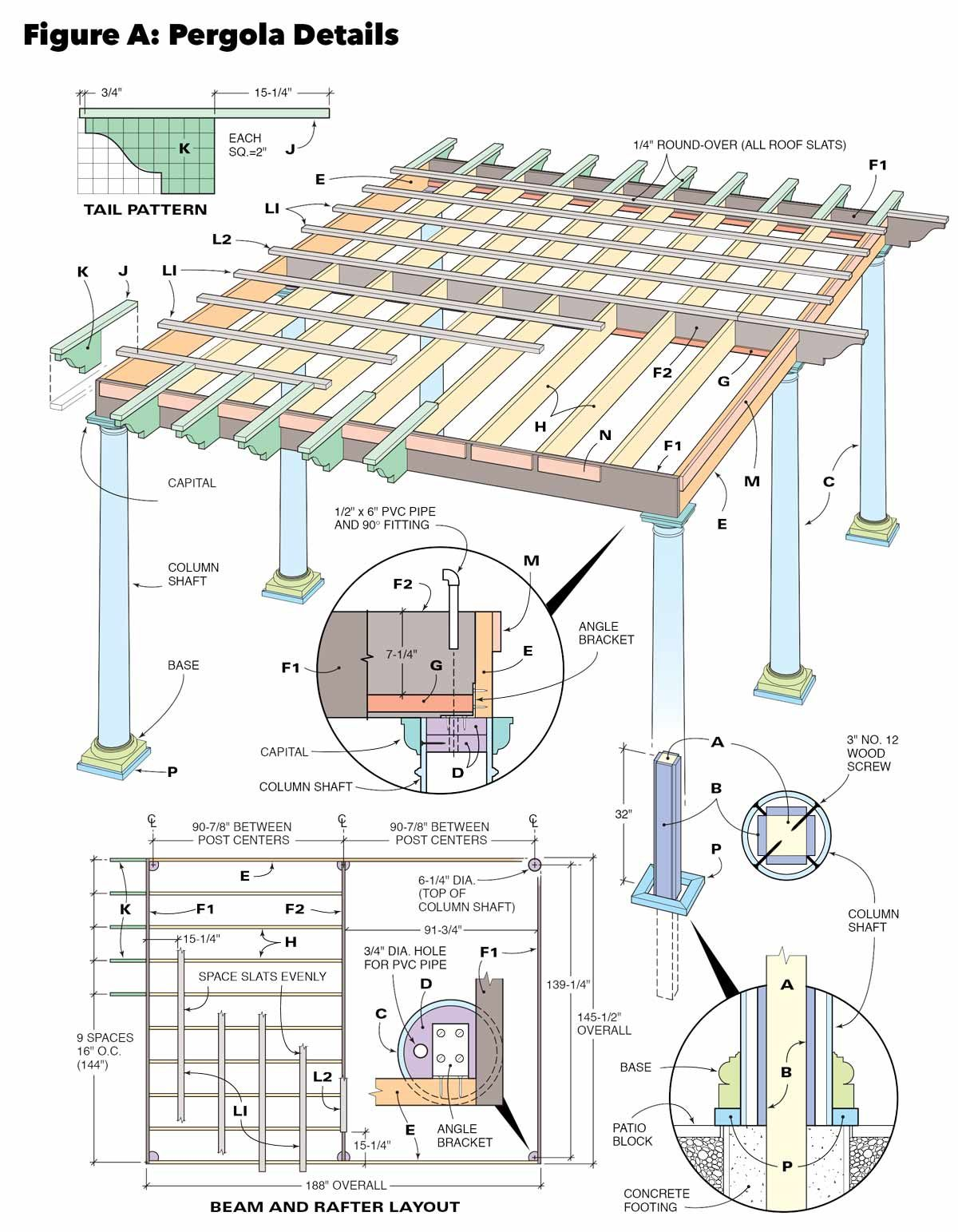 figure a pergola design details - How To Build A Pergola: Pergola Plans — The Family Handyman