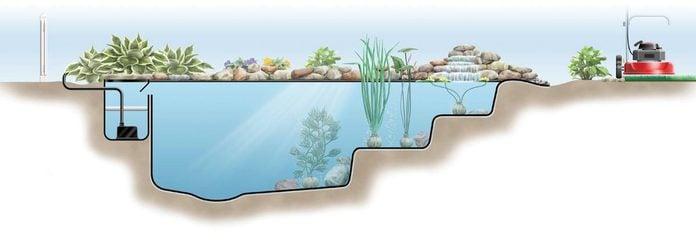 pond installation plans