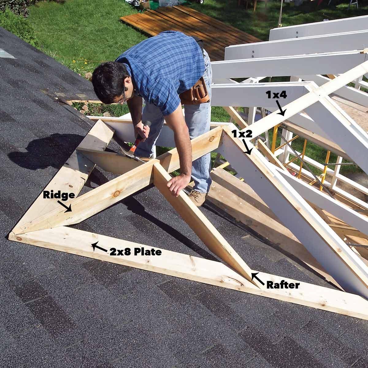 How To Build A Screen Porch Construction
