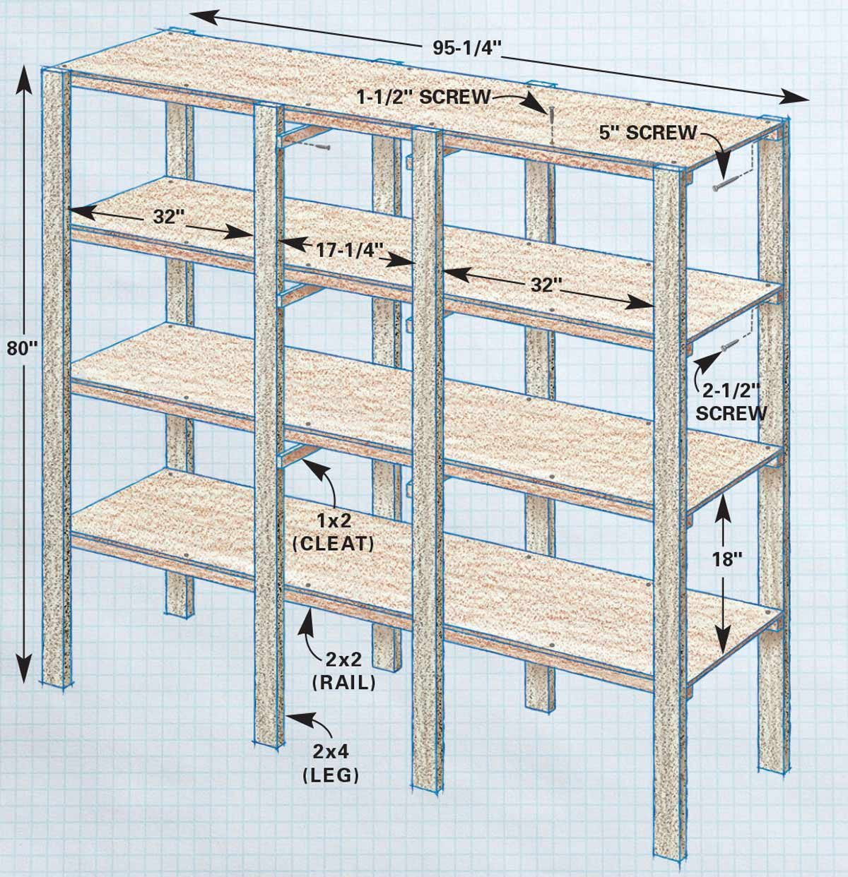 plans for garage shelves building a garage storage wall family handyman 2239