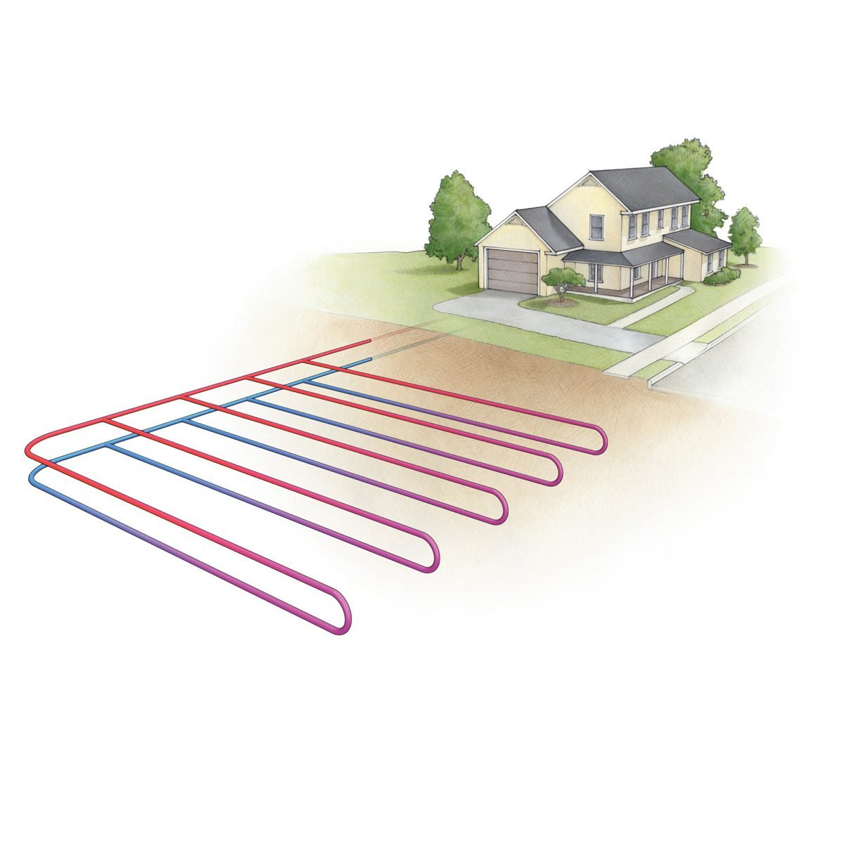 geothermal heat pump pros and cons | the family handyman